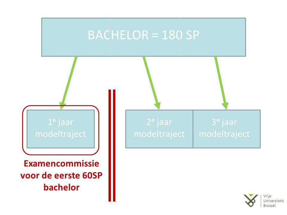 BACHELOR = 180 SP 1 e jaar modeltraject 2 e jaar modeltraject 3 e jaar modeltraject Examencommissie voor de eerste 60SP bachelor