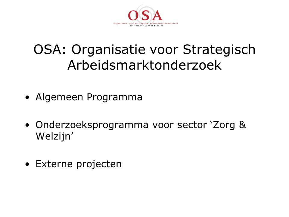 OSA: Organisatie voor Strategisch Arbeidsmarktonderzoek Algemeen Programma Onderzoeksprogramma voor sector 'Zorg & Welzijn' Externe projecten