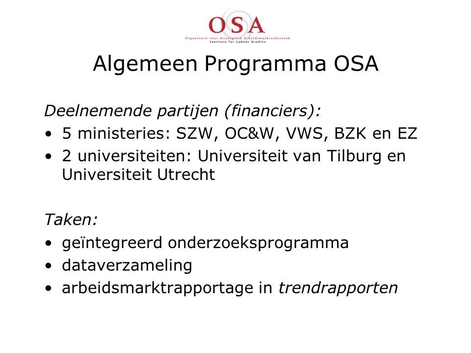 Algemeen Programma OSA Deelnemende partijen (financiers): 5 ministeries: SZW, OC&W, VWS, BZK en EZ 2 universiteiten: Universiteit van Tilburg en Universiteit Utrecht Taken: geïntegreerd onderzoeksprogramma dataverzameling arbeidsmarktrapportage in trendrapporten