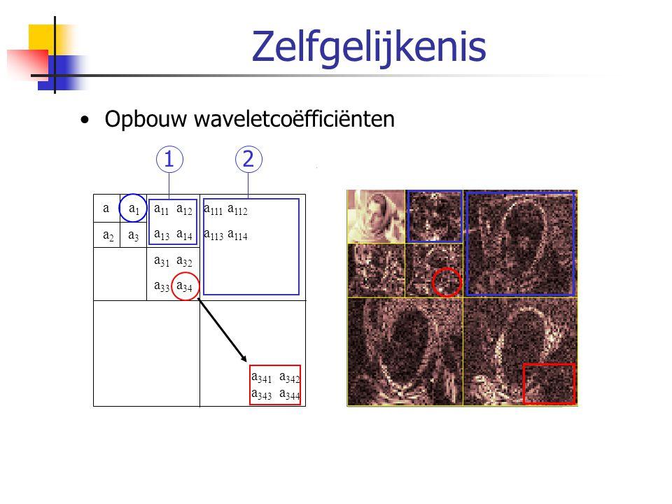 Zelfgelijkenis Opbouw waveletcoëfficiënten aa1a1 a2a2 a 31 a3a3 a 34 a 33 a 32 a 342 a 341 a 344 a 343 a 11 a 14 a 13 a 12 a 111 a 114 a 113 a 112 12