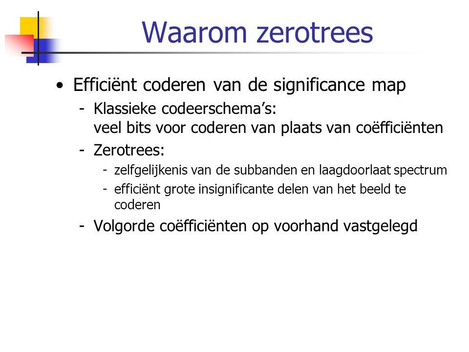 Waarom zerotrees Efficiënt coderen van de significance map -Klassieke codeerschema's: veel bits voor coderen van plaats van coëfficiënten -Zerotrees: