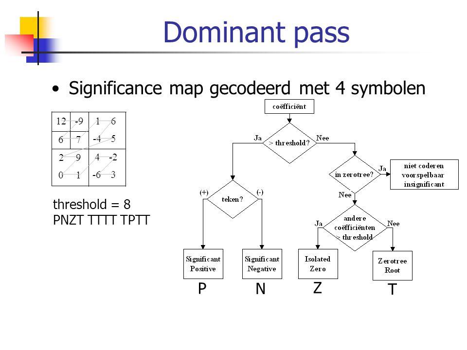 Dominant pass Significance map gecodeerd met 4 symbolen P N Z T 12-9 6 4 7 3-6 -2 1 5-4 6 2 10 9 threshold = 8 PNZT TTTT TPTT