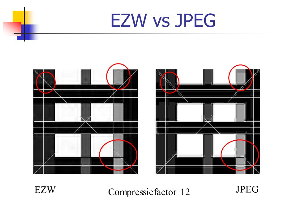 EZW vs JPEG Compressiefactor 12 EZW JPEG