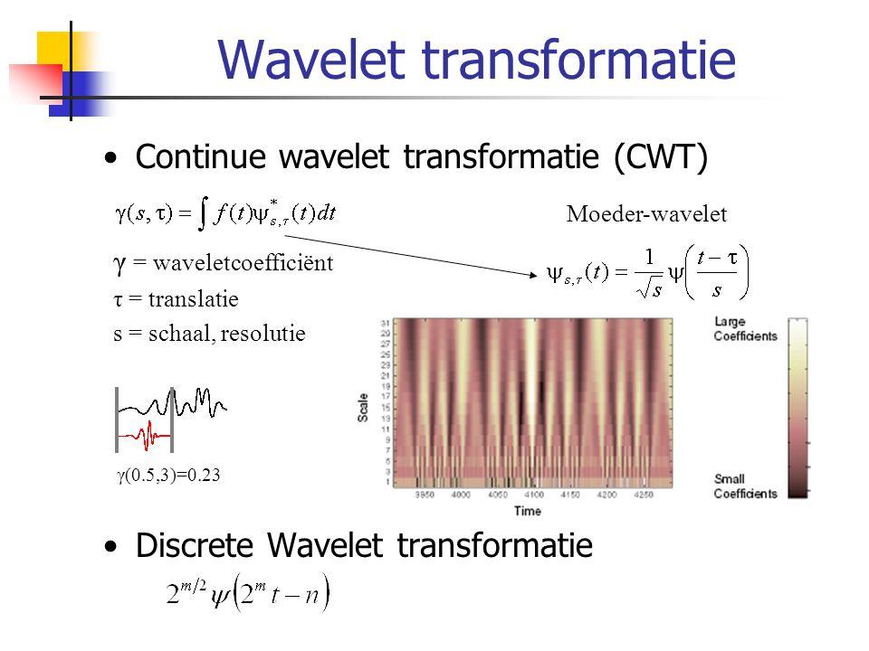 Wavelet transformatie Continue wavelet transformatie (CWT) Discrete Wavelet transformatie Moeder-wavelet γ = waveletcoefficiënt τ = translatie s = sch