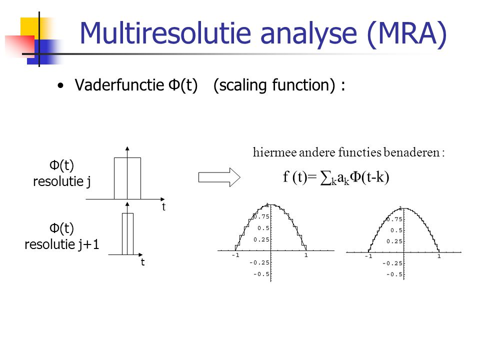 Multiresolutie analyse (MRA) Een functie van hoge resolutie kan ontbonden worden in een functie van lagere resolutie en een verschilsignaal Verschilsignaal = waveletcoefficienten Een functie van bepaalde resolutie kan compleet voorgesteld worden op basis van waveletcoëfficiënten(details) en functie van lagere resolutie(grove informatie) Hoge resolutie Lagere resolutie Nog lagere resolutie Laagste resolutie Details = waveletcoefficienten