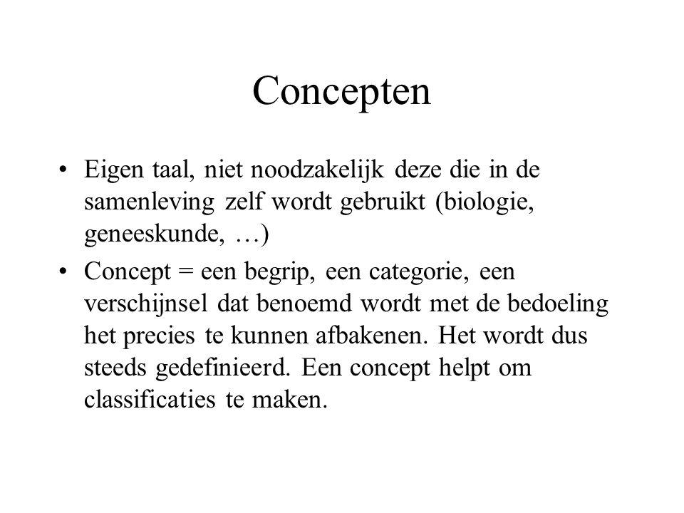 Concepten Eigen taal, niet noodzakelijk deze die in de samenleving zelf wordt gebruikt (biologie, geneeskunde, …) Concept = een begrip, een categorie,