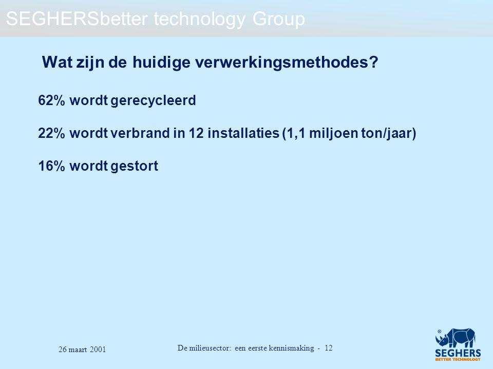 SEGHERSbetter technology Group De milieusector: een eerste kennismaking - 12 26 maart 2001 Wat zijn de huidige verwerkingsmethodes? 62% wordt gerecycl