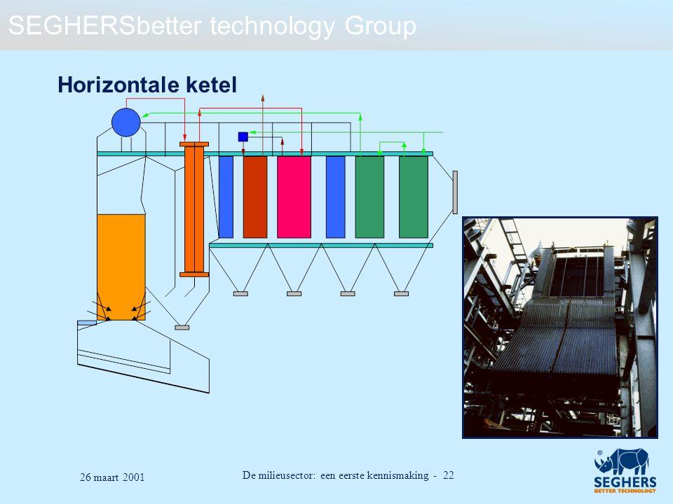SEGHERSbetter technology Group De milieusector: een eerste kennismaking - 22 26 maart 2001 Horizontale ketel