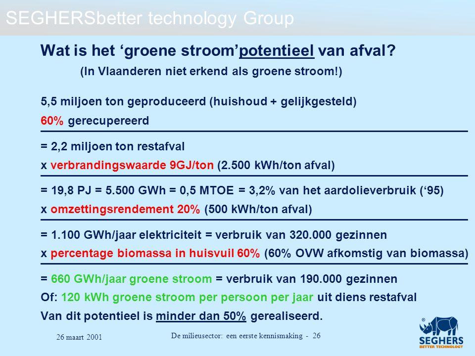 SEGHERSbetter technology Group De milieusector: een eerste kennismaking - 26 26 maart 2001 Wat is het 'groene stroom'potentieel van afval? (In Vlaande