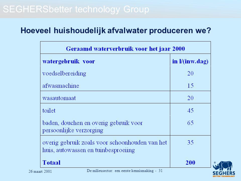 SEGHERSbetter technology Group De milieusector: een eerste kennismaking - 31 26 maart 2001 Hoeveel huishoudelijk afvalwater produceren we?