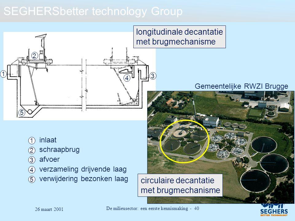 SEGHERSbetter technology Group De milieusector: een eerste kennismaking - 40 26 maart 2001 longitudinale decantatie met brugmechanisme Gemeentelijke R