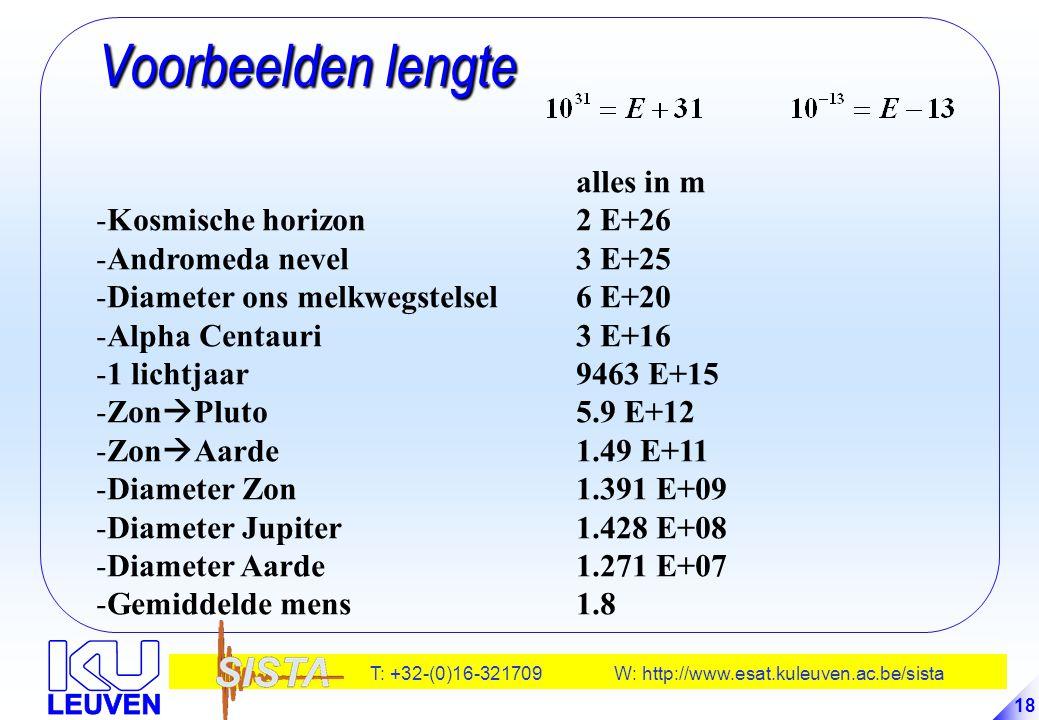 T: +32-(0)16-321709 W: http://www.esat.kuleuven.ac.be/sista 18 Voorbeelden lengte Voorbeelden lengte alles in m -Kosmische horizon2 E+26 -Andromeda ne