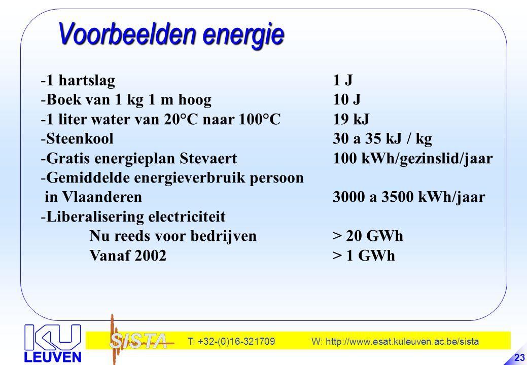 T: +32-(0)16-321709 W: http://www.esat.kuleuven.ac.be/sista 23 Voorbeelden energie Voorbeelden energie -1 hartslag1 J -Boek van 1 kg 1 m hoog 10 J -1