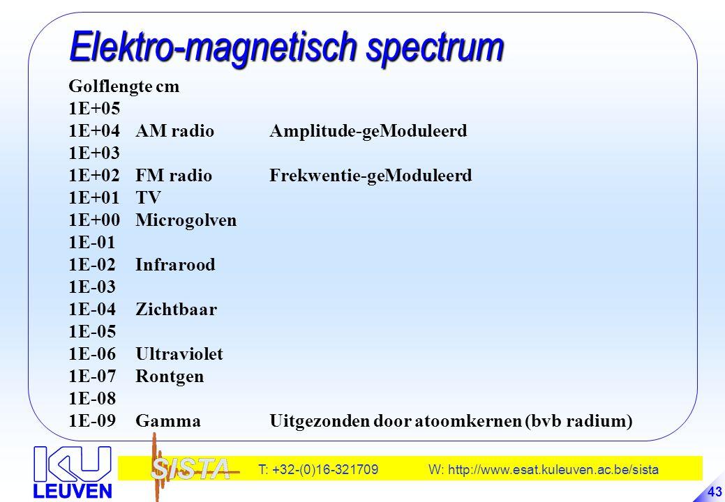 T: +32-(0)16-321709 W: http://www.esat.kuleuven.ac.be/sista 43 Elektro-magnetisch spectrum Elektro-magnetisch spectrum Golflengte cm 1E+05 1E+04AM rad