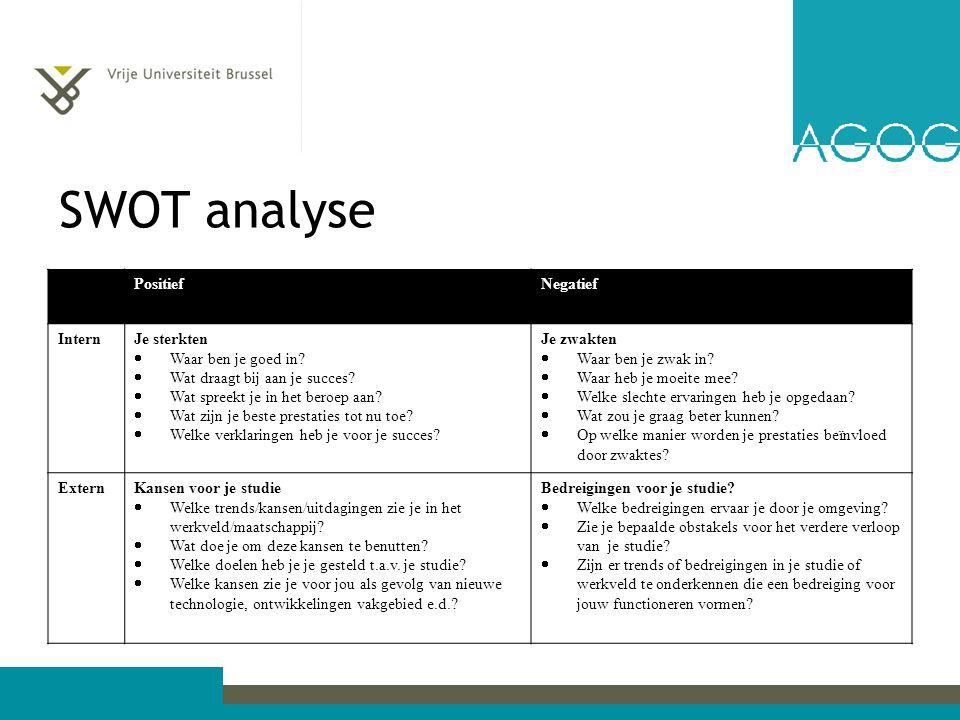 SWOT analyse PositiefNegatief InternJe sterkten  Waar ben je goed in.