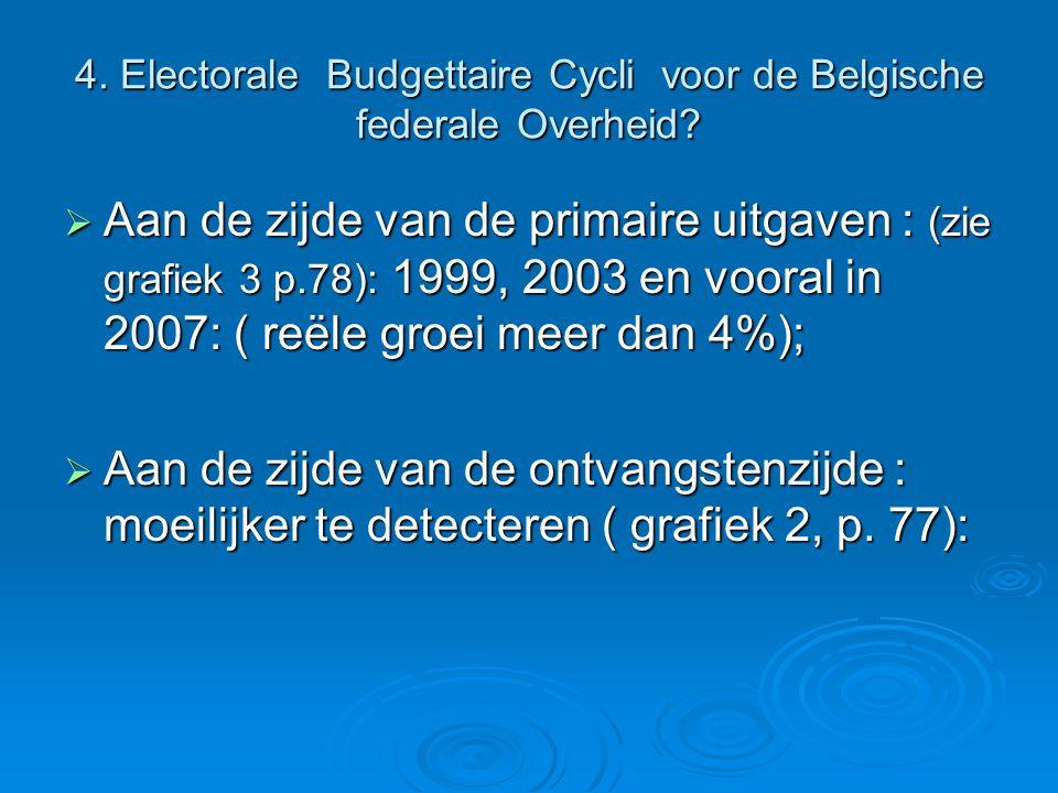 4. Electorale Budgettaire Cycli voor de Belgische federale Overheid?  Aan de zijde van de primaire uitgaven : (zie grafiek 3 p.78): 1999, 2003 en voo