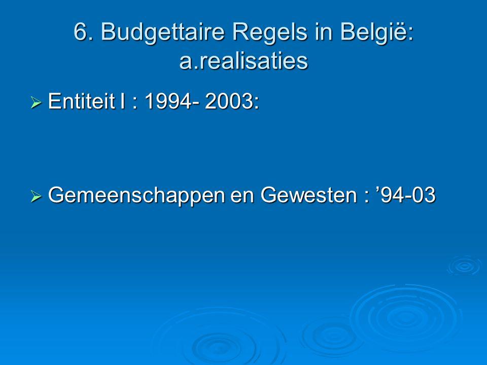 6. Budgettaire Regels in België: a.realisaties  Entiteit I : 1994- 2003:  Gemeenschappen en Gewesten : '94-03