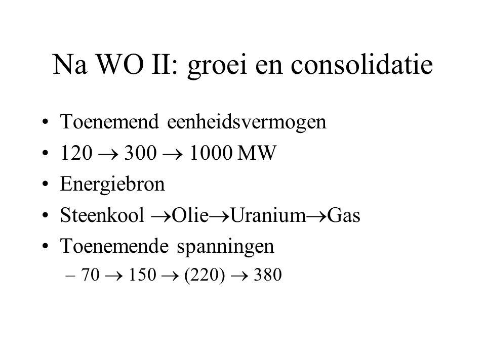 Na WO II: groei en consolidatie Toenemend eenheidsvermogen 120  300  1000 MW Energiebron Steenkool  Olie  Uranium  Gas Toenemende spanningen –70