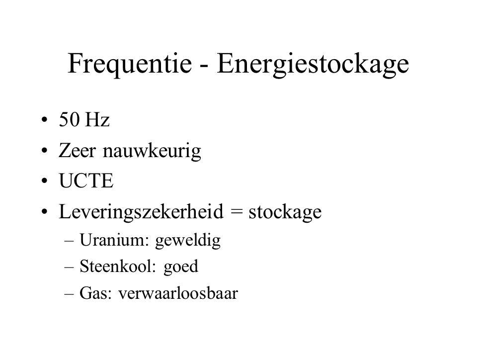Frequentie - Energiestockage 50 Hz Zeer nauwkeurig UCTE Leveringszekerheid = stockage –Uranium: geweldig –Steenkool: goed –Gas: verwaarloosbaar