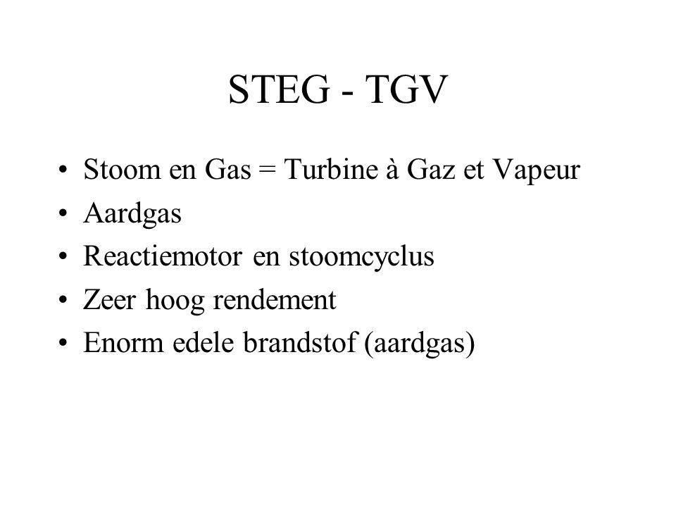 STEG - TGV Stoom en Gas = Turbine à Gaz et Vapeur Aardgas Reactiemotor en stoomcyclus Zeer hoog rendement Enorm edele brandstof (aardgas)