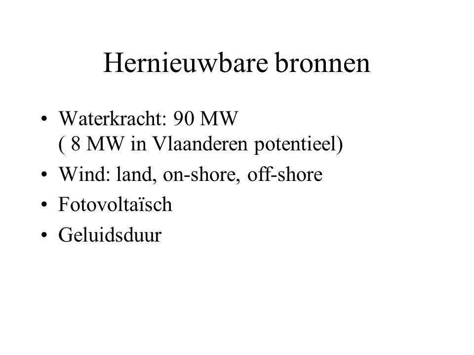 Hernieuwbare bronnen Waterkracht: 90 MW ( 8 MW in Vlaanderen potentieel) Wind: land, on-shore, off-shore Fotovoltaïsch Geluidsduur