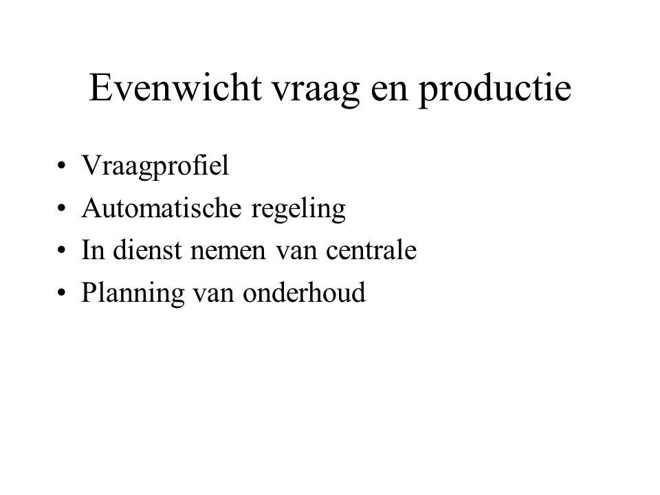 Evenwicht vraag en productie Vraagprofiel Automatische regeling In dienst nemen van centrale Planning van onderhoud