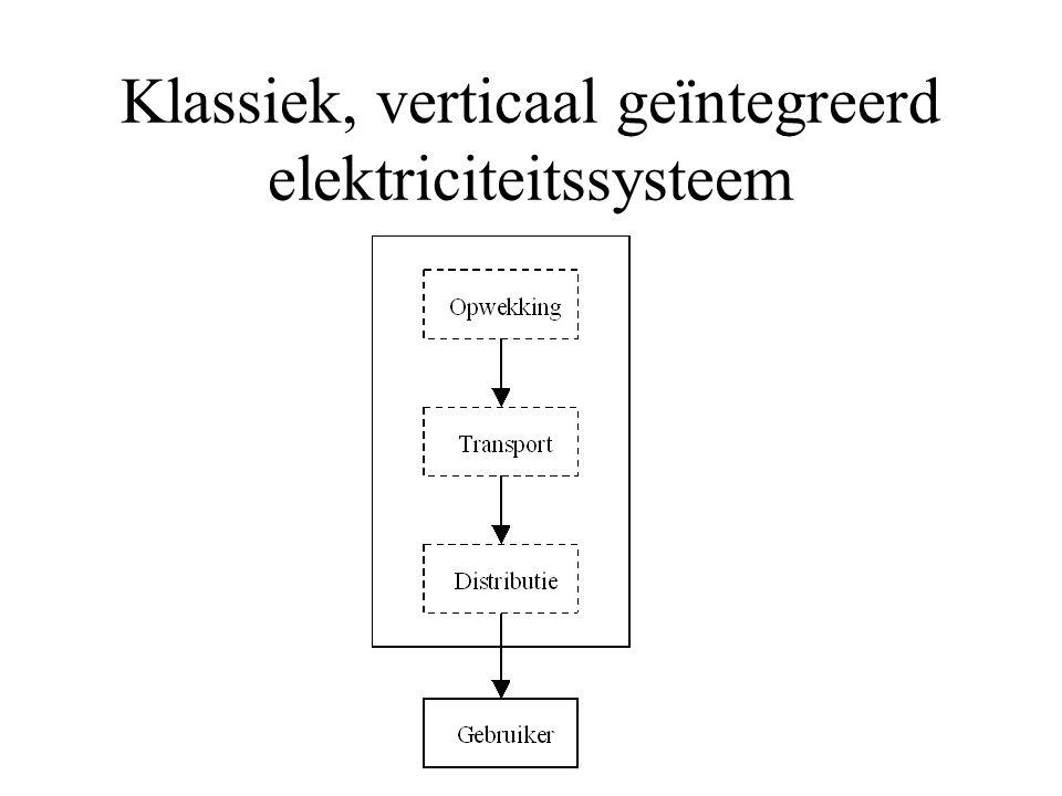 Industriële warmte-kracht koppeling warmtekrachtkoppeling (WKK) in aanbouw