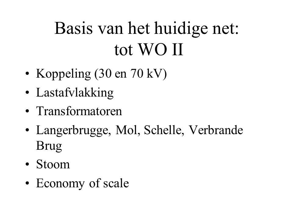 Basis van het huidige net: tot WO II Koppeling (30 en 70 kV) Lastafvlakking Transformatoren Langerbrugge, Mol, Schelle, Verbrande Brug Stoom Economy o