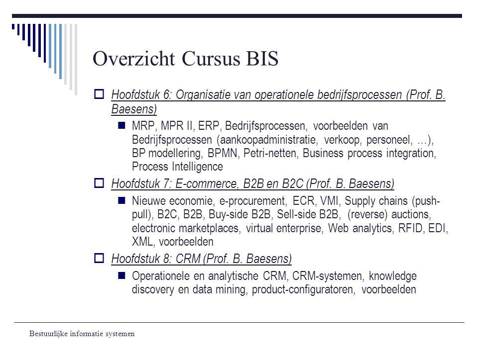 Bestuurlijke informatie systemen Overzicht Cursus BIS  Hoofdstuk 6: Organisatie van operationele bedrijfsprocessen (Prof. B. Baesens) MRP, MPR II, ER