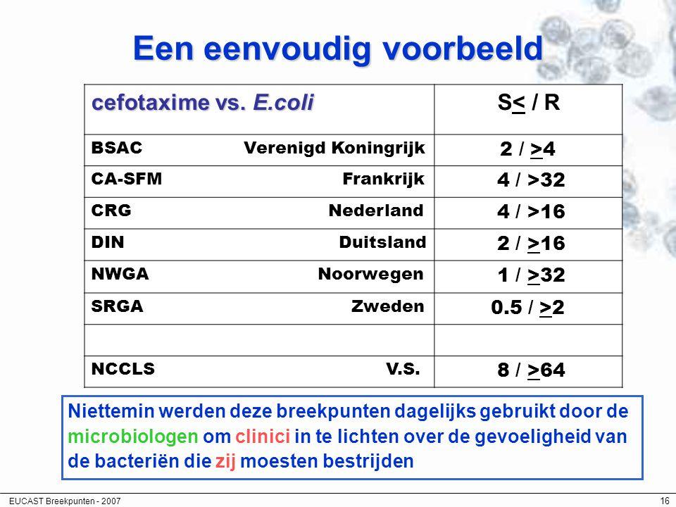 EUCAST Breekpunten - 2007 16 Een eenvoudig voorbeeld cefotaxime vs. E.coli S< / R BSAC Verenigd Koningrijk 2 / >4 CA-SFM Frankrijk 4 / >32 CRG Nederla