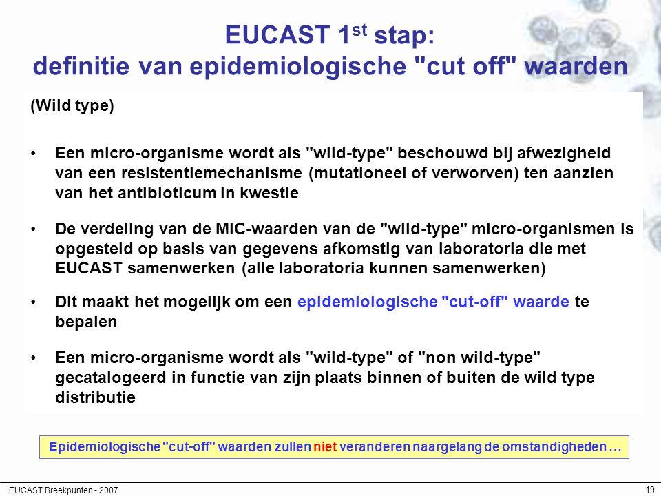 EUCAST Breekpunten - 2007 19 EUCAST 1 st stap: definitie van epidemiologische