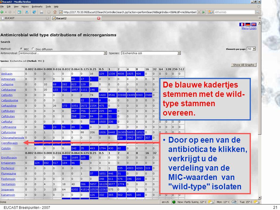 EUCAST Breekpunten - 2007 21 De blauwe kadertjes stemmen met de wild- type stammen overeen. Door op een van de antibiotica te klikken, verkrijgt u de