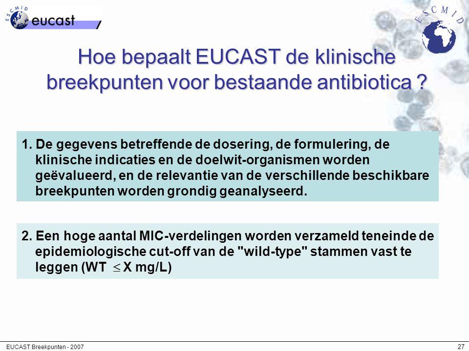EUCAST Breekpunten - 2007 27 Hoe bepaalt EUCAST de klinische breekpunten voor bestaande antibiotica ? 1. De gegevens betreffende de dosering, de formu