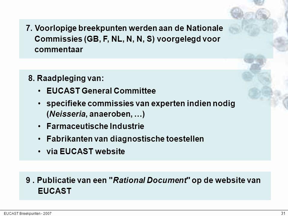 EUCAST Breekpunten - 2007 31 7. Voorlopige breekpunten werden aan de Nationale Commissies (GB, F, NL, N, N, S) voorgelegd voor commentaar 9. Publicati