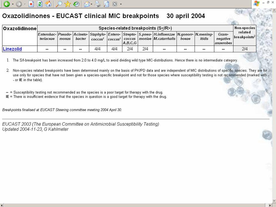 EUCAST Breekpunten - 2007 38