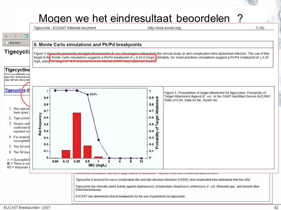 EUCAST Breekpunten - 2007 42 Mogen we het eindresultaat beoordelen ?