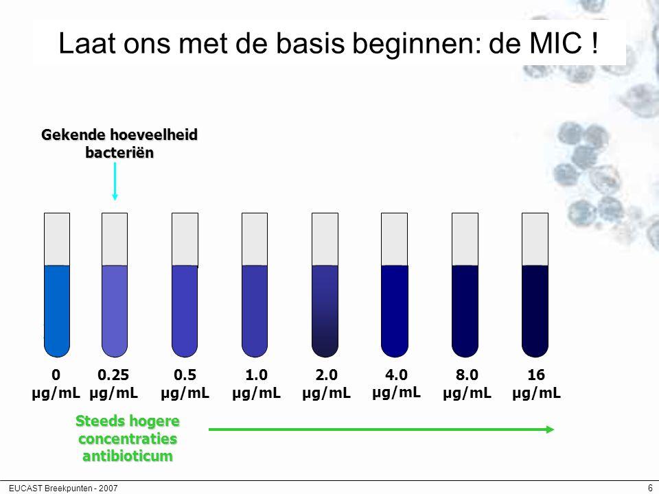 EUCAST Breekpunten - 2007 6 Laat ons met de basis beginnen: de MIC ! 4.0 µg/mL 0.25 µg/mL 0.5 µg/mL 1.0 µg/mL 2.0 µg/mL 8.0 µg/mL 16 µg/mL Gekende hoe