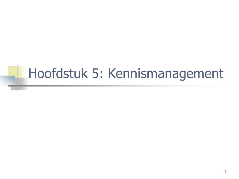 1 Hoofdstuk 5: Kennismanagement