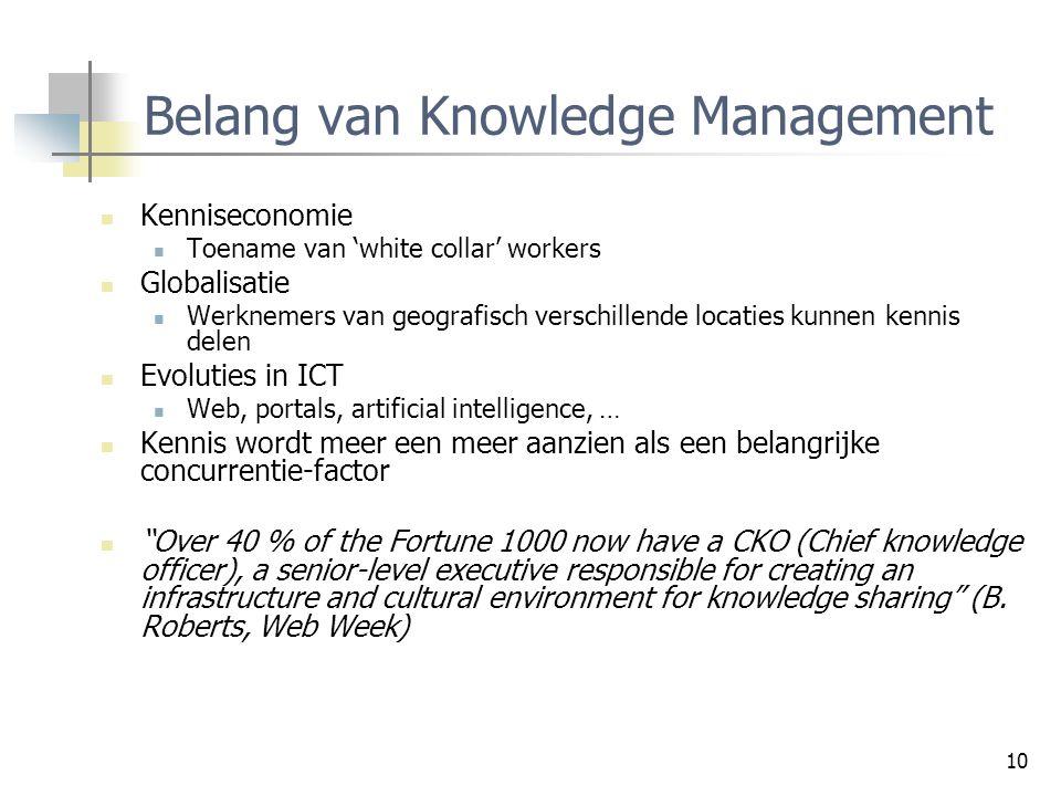 10 Belang van Knowledge Management Kenniseconomie Toename van 'white collar' workers Globalisatie Werknemers van geografisch verschillende locaties ku