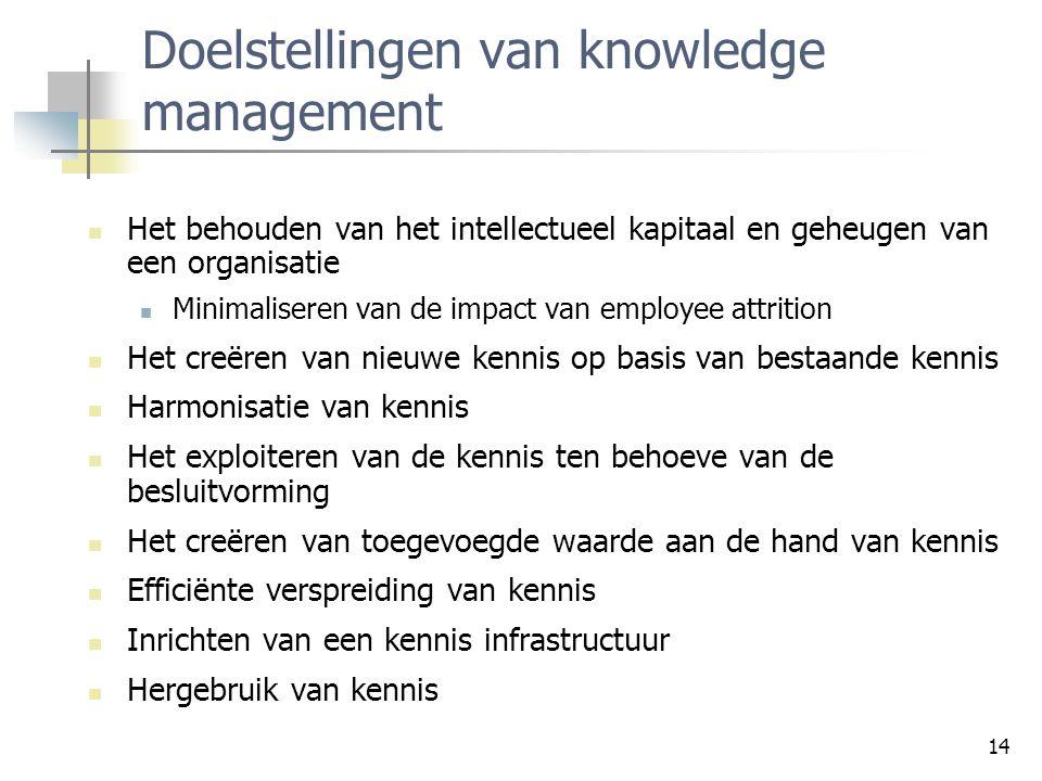 14 Doelstellingen van knowledge management Het behouden van het intellectueel kapitaal en geheugen van een organisatie Minimaliseren van de impact van