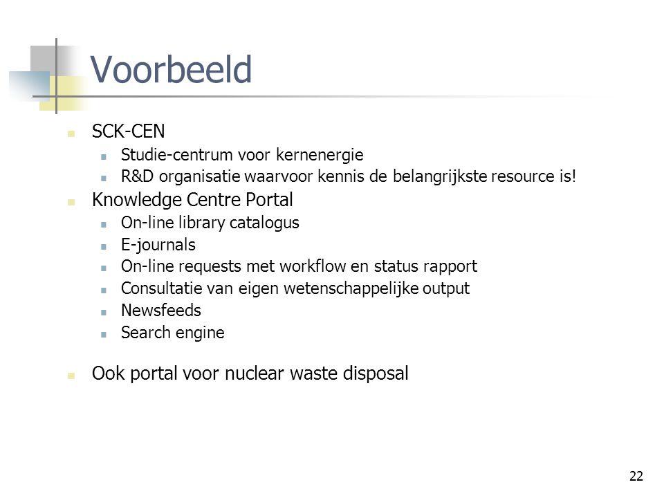 22 Voorbeeld SCK-CEN Studie-centrum voor kernenergie R&D organisatie waarvoor kennis de belangrijkste resource is! Knowledge Centre Portal On-line lib