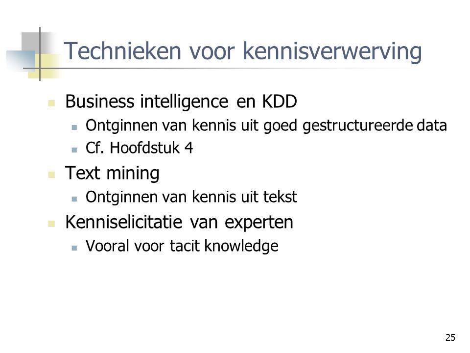 25 Technieken voor kennisverwerving Business intelligence en KDD Ontginnen van kennis uit goed gestructureerde data Cf. Hoofdstuk 4 Text mining Ontgin