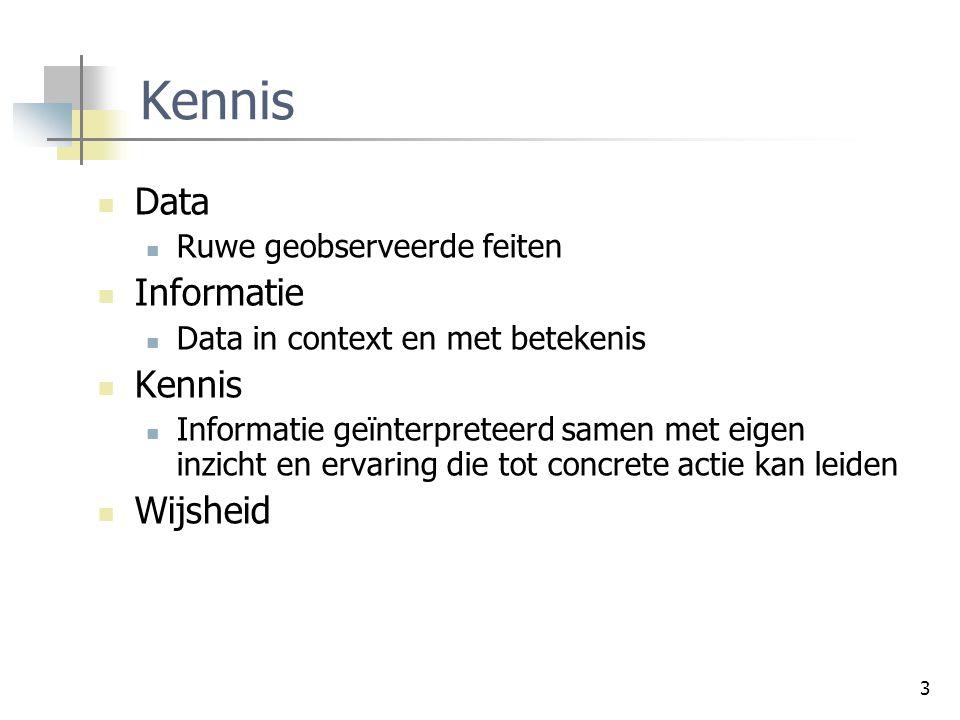 3 Kennis Data Ruwe geobserveerde feiten Informatie Data in context en met betekenis Kennis Informatie geïnterpreteerd samen met eigen inzicht en ervar