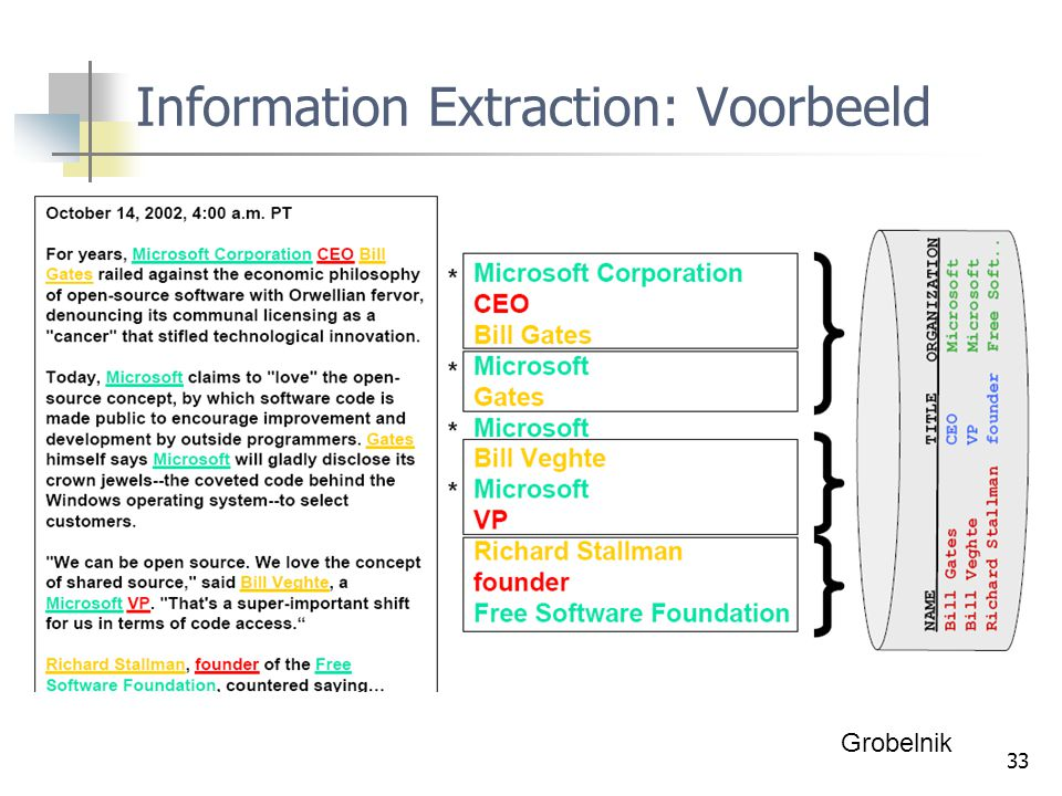 33 Information Extraction: Voorbeeld Grobelnik