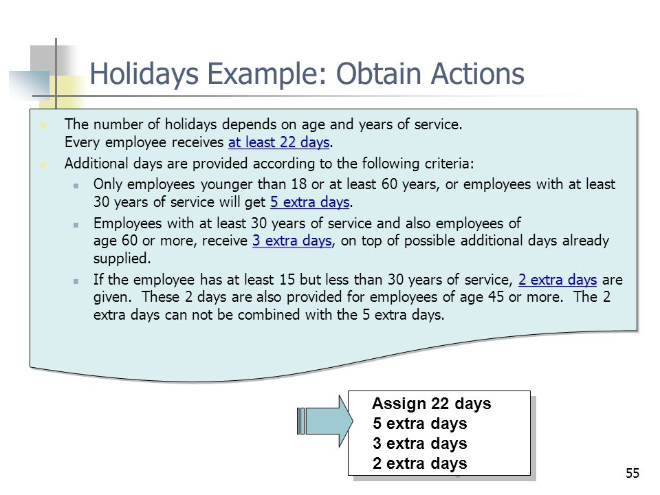 55 Holidays Example: Obtain Actions at least 22 days The number of holidays depends on age and years of service. Every employee receives at least 22 d