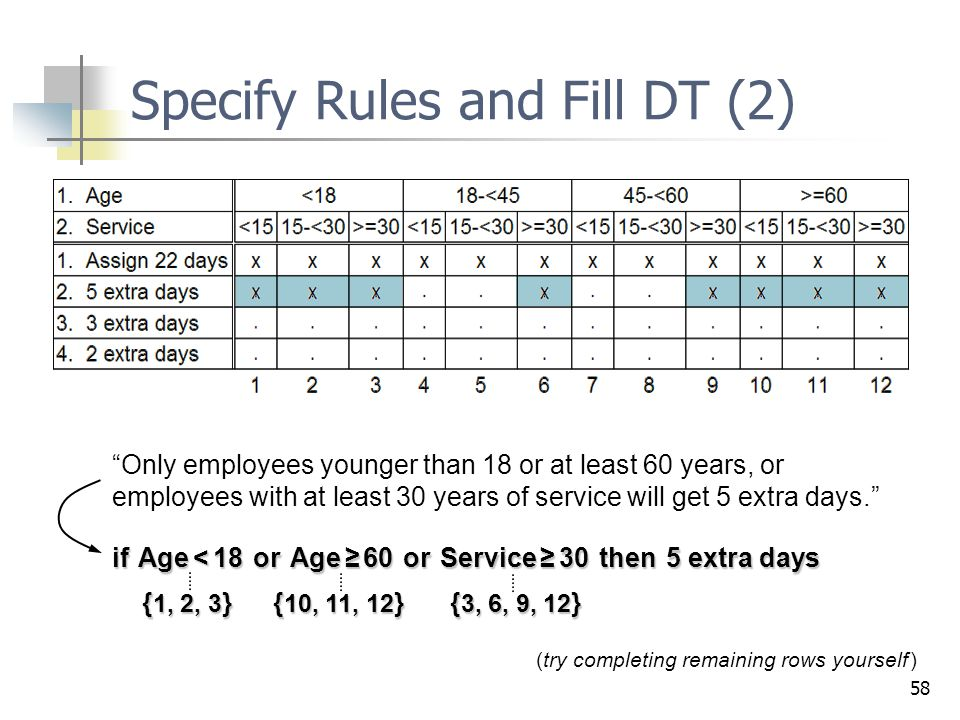 "58 Specify Rules and Fill DT (2) ""Only employees younger than 18 or at least 60 years, or employees with at least 30 years of service will get 5 extra"