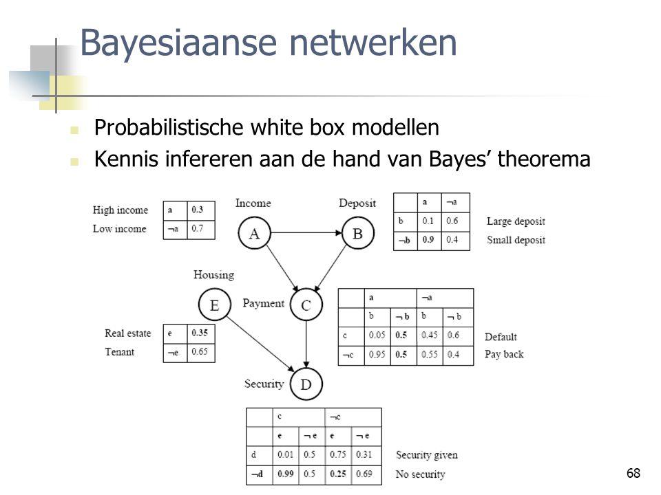 68 Bayesiaanse netwerken Probabilistische white box modellen Kennis infereren aan de hand van Bayes' theorema