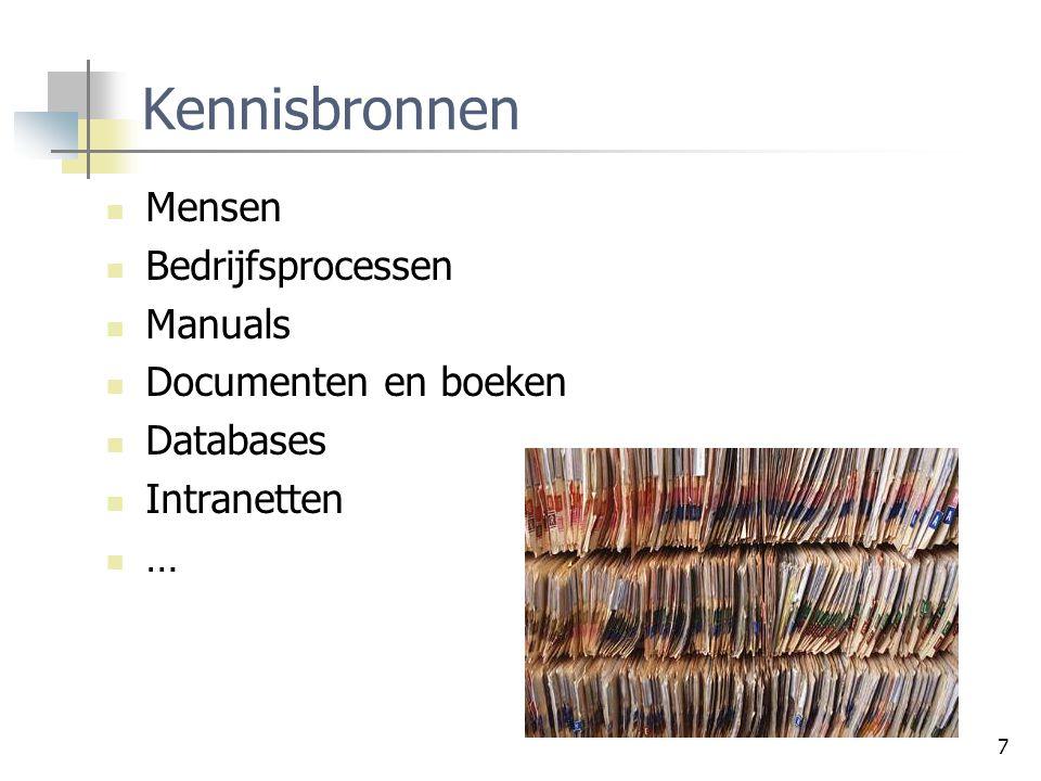 7 Kennisbronnen Mensen Bedrijfsprocessen Manuals Documenten en boeken Databases Intranetten …