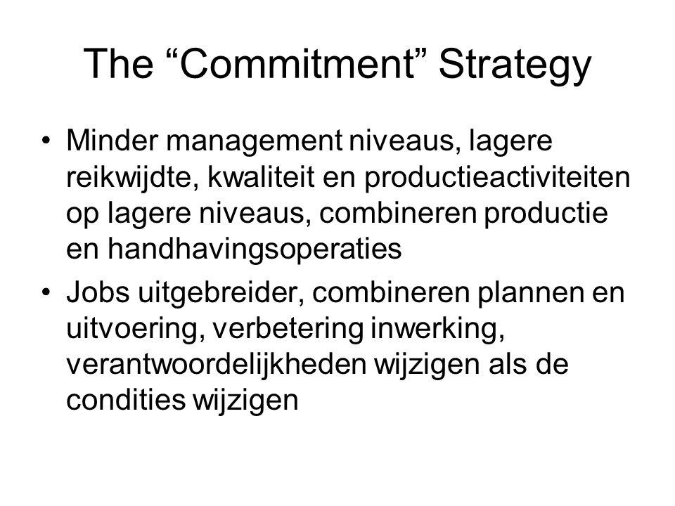 The Commitment Strategy Minder management niveaus, lagere reikwijdte, kwaliteit en productieactiviteiten op lagere niveaus, combineren productie en handhavingsoperaties Jobs uitgebreider, combineren plannen en uitvoering, verbetering inwerking, verantwoordelijkheden wijzigen als de condities wijzigen