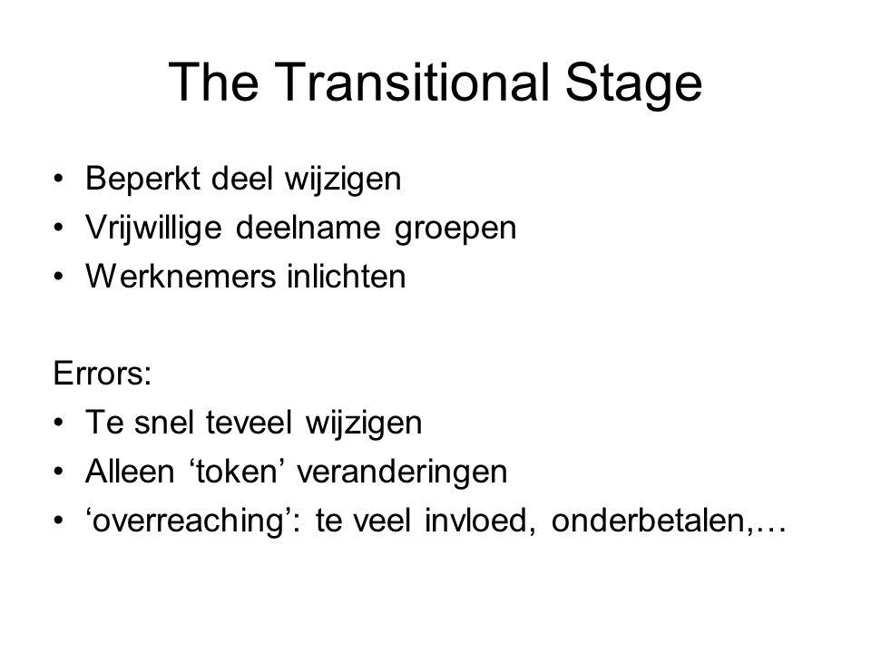 The Transitional Stage Beperkt deel wijzigen Vrijwillige deelname groepen Werknemers inlichten Errors: Te snel teveel wijzigen Alleen 'token' veranderingen 'overreaching': te veel invloed, onderbetalen,…